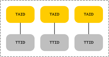 jt-task-id-to-tracker-map